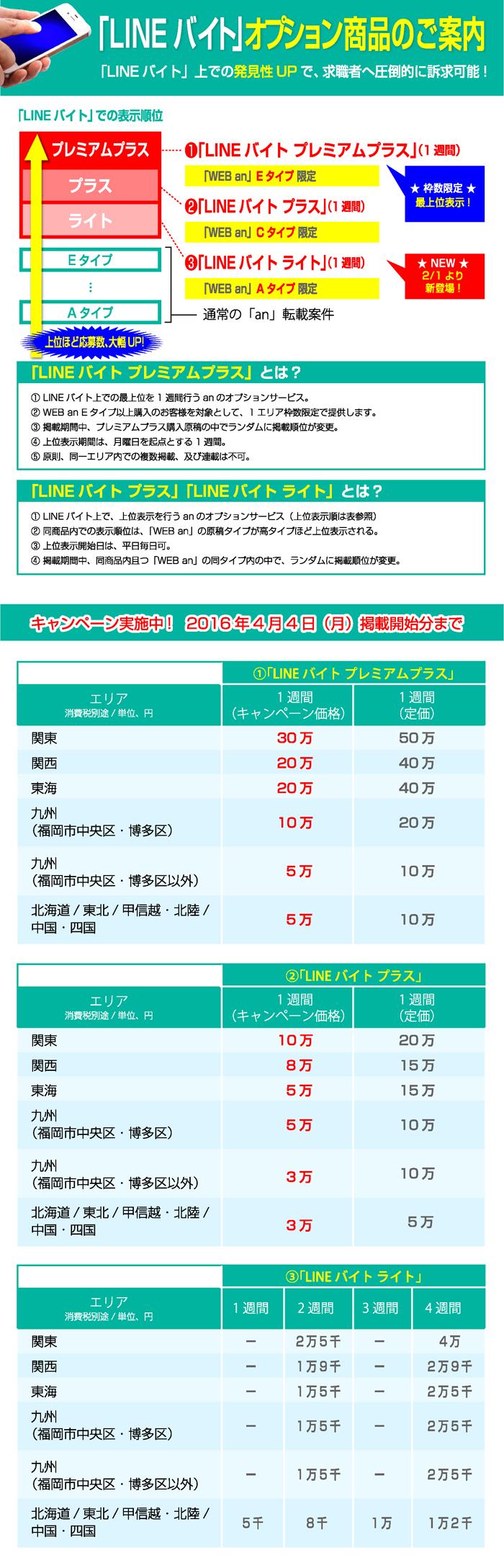LINEバイトオプション商品_160125