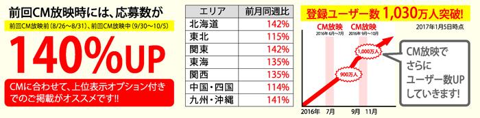 LINECM放映_170118